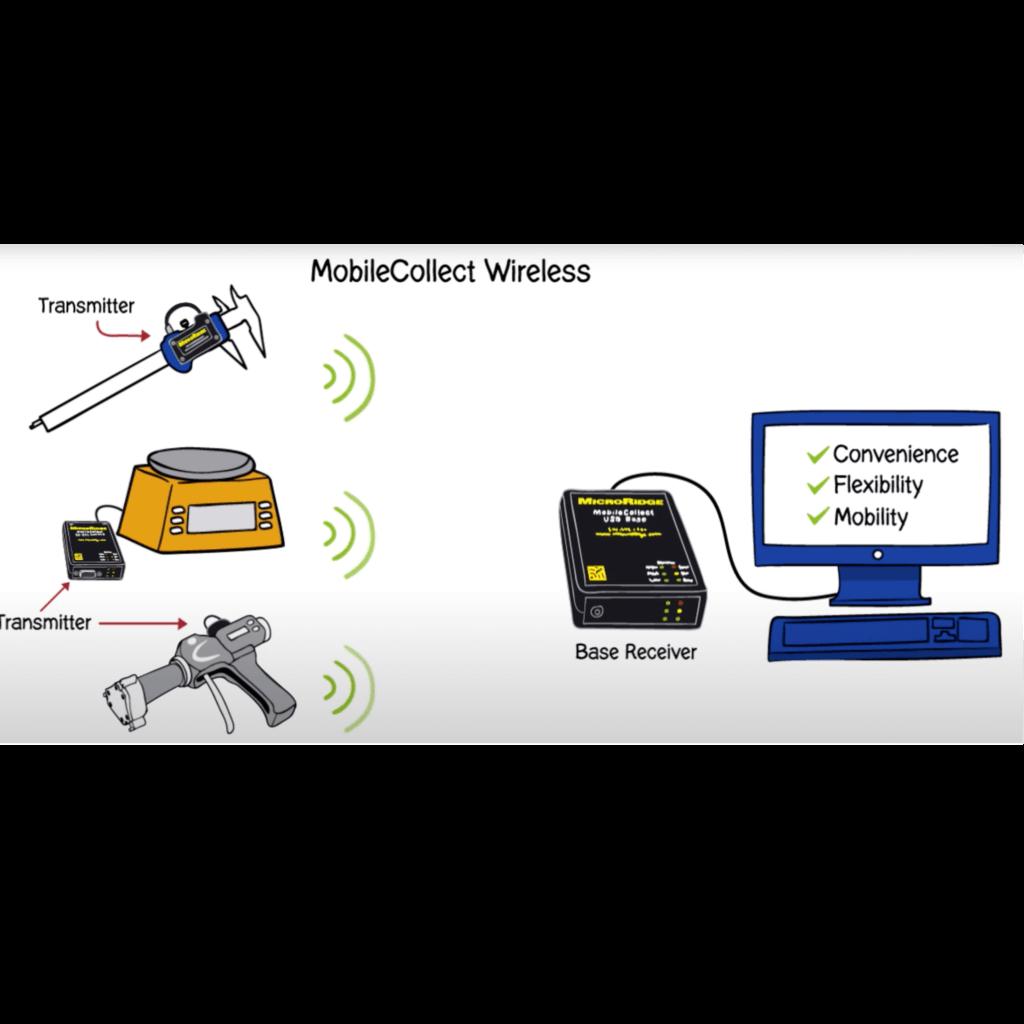 wireless handtool data collection