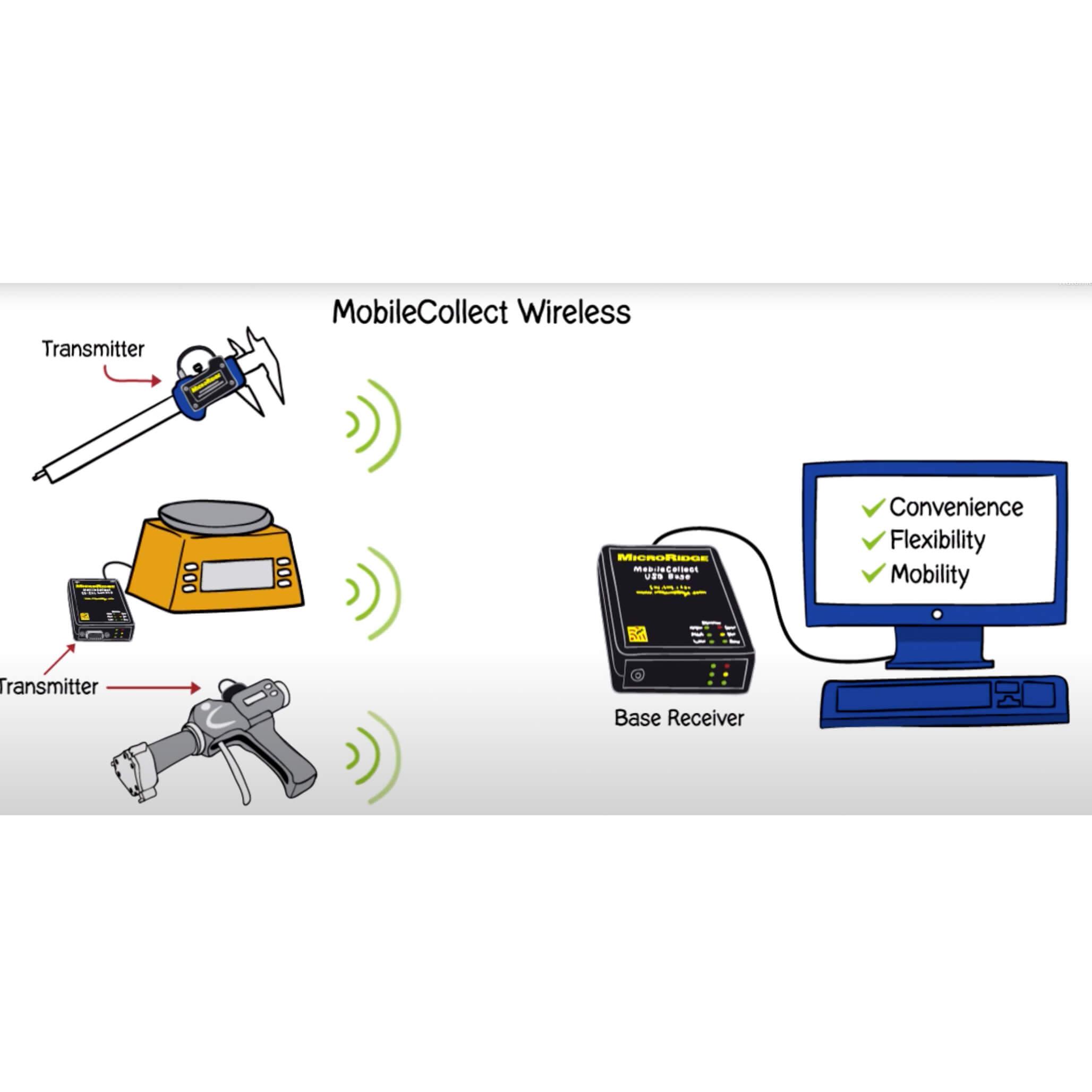 microridge wireless gauge connection