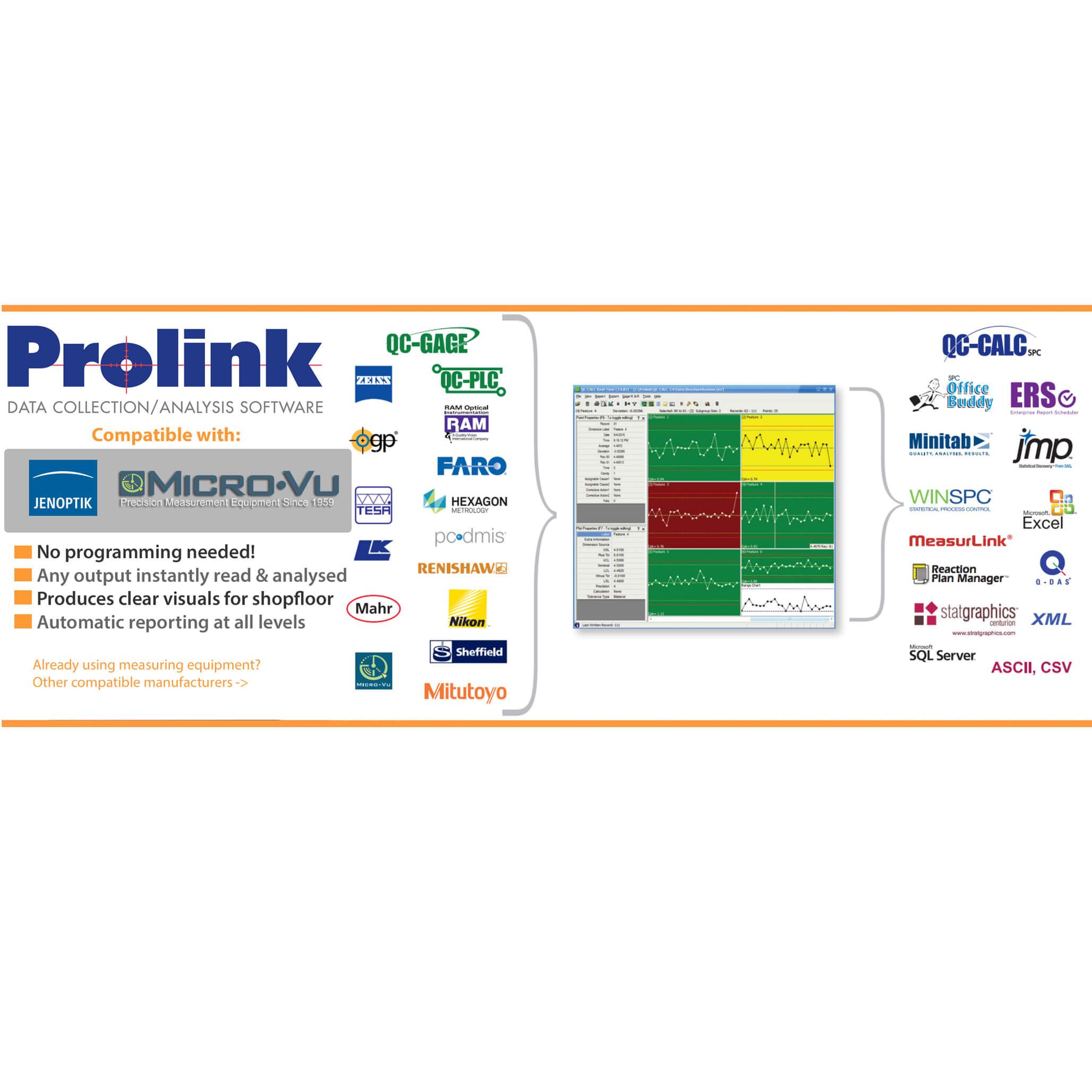 prolink spc software compatibility