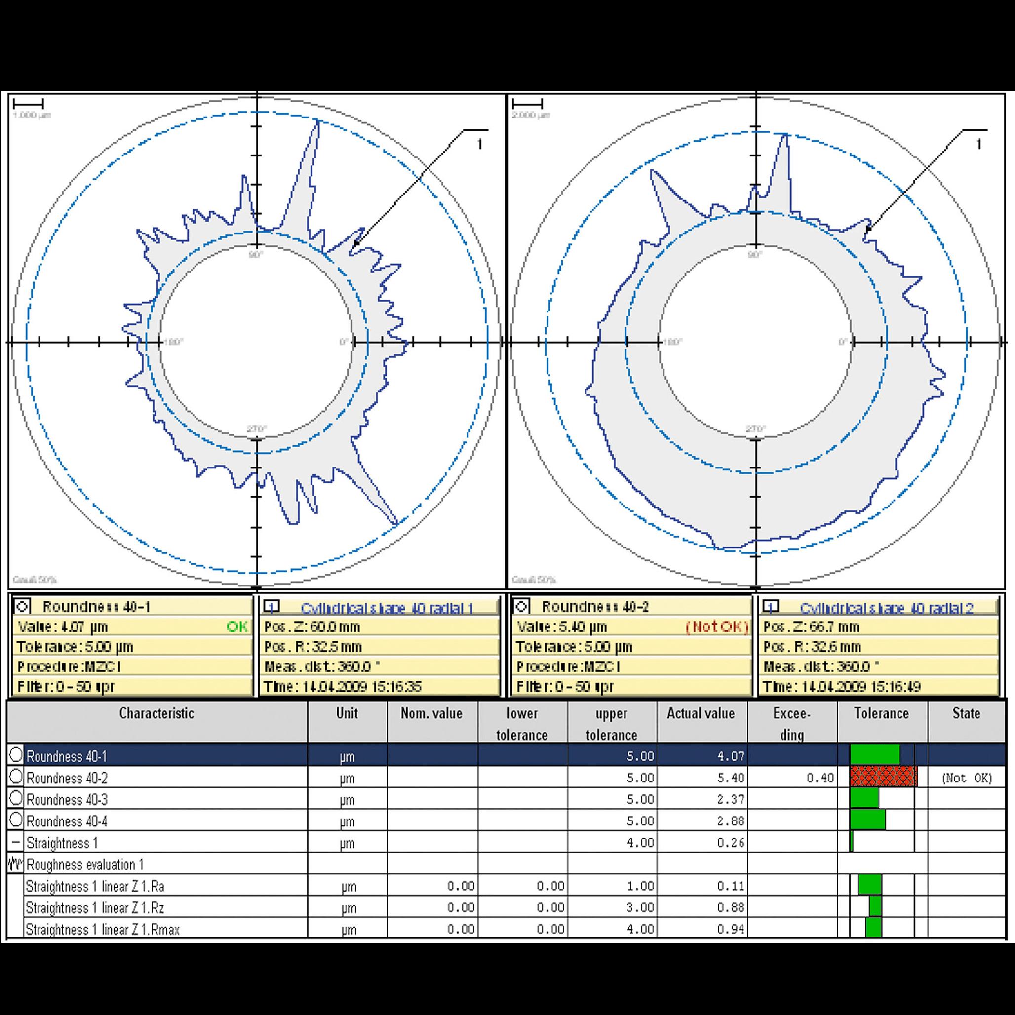 turboform form measurement software